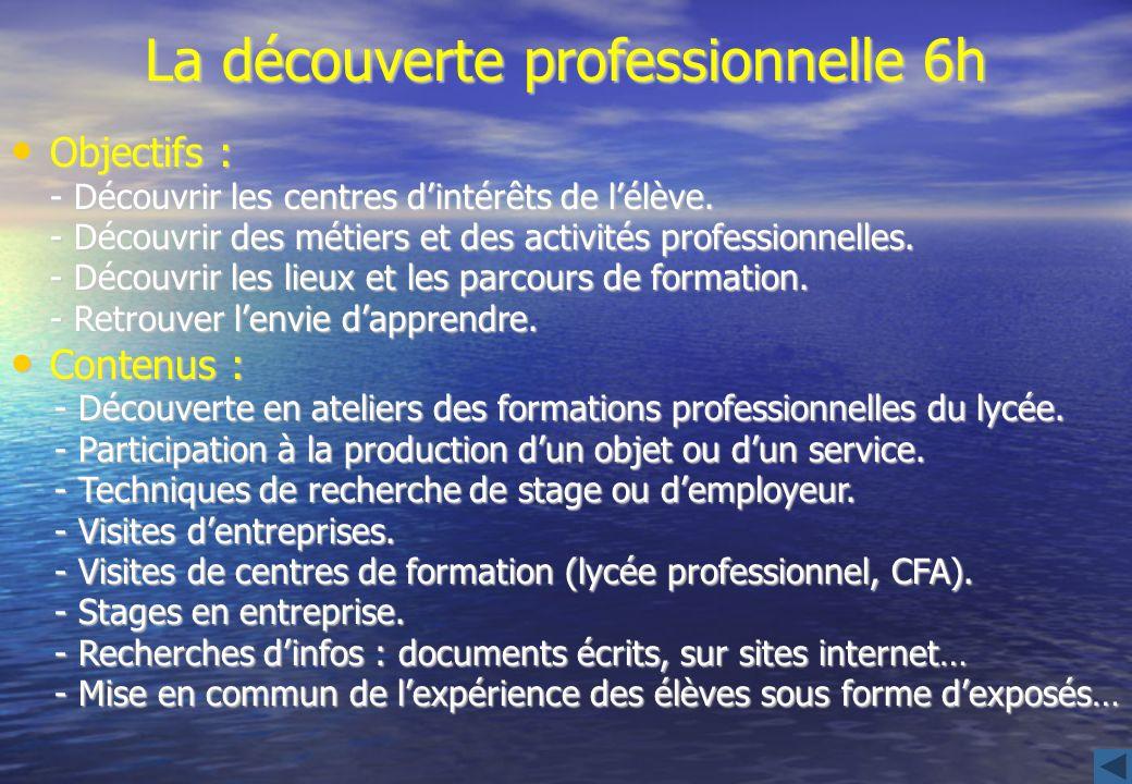 La découverte professionnelle 6h Objectifs : Objectifs : - Découvrir les centres dintérêts de lélève. - Découvrir des métiers et des activités profess