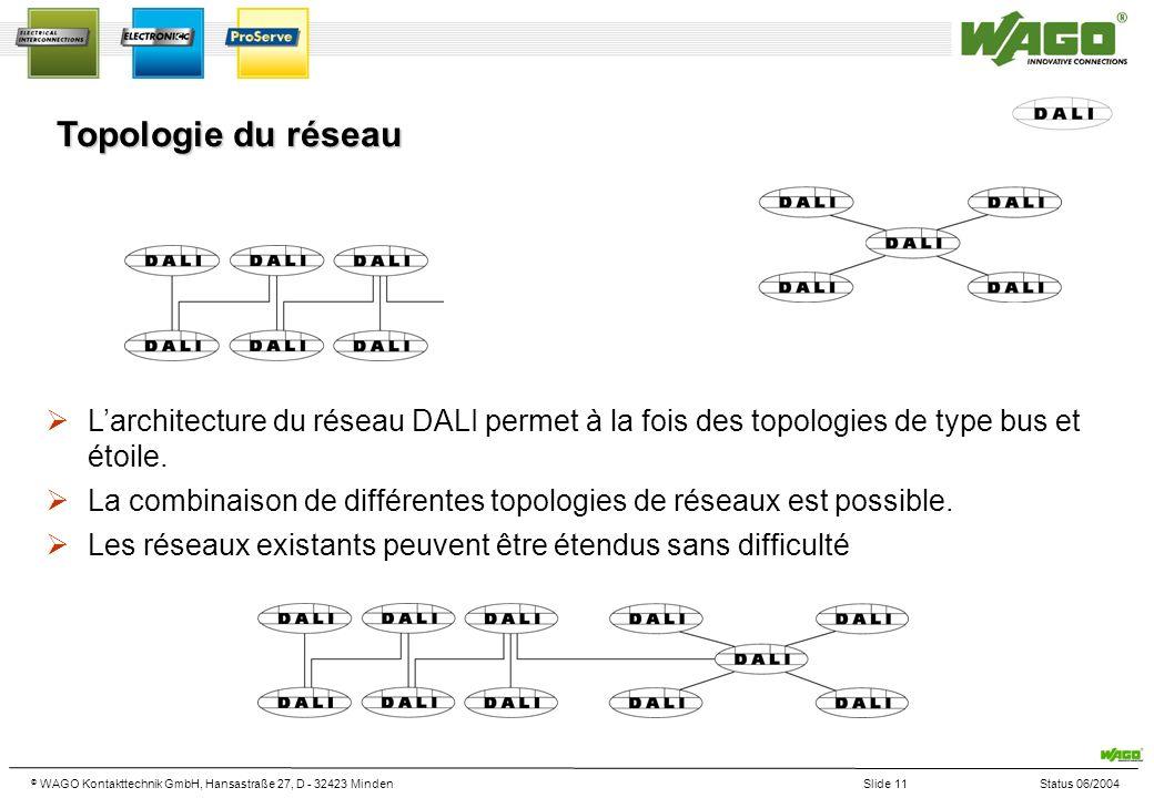 © WAGO Kontakttechnik GmbH, Hansastraße 27, D - 32423 MindenSlide 11Status 06/2004 Larchitecture du réseau DALI permet à la fois des topologies de typ