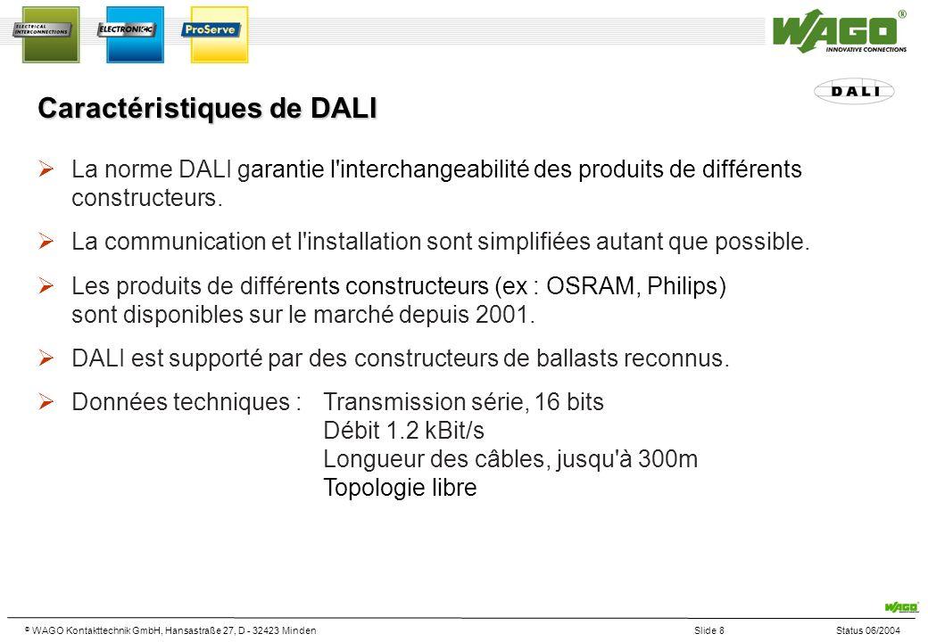 © WAGO Kontakttechnik GmbH, Hansastraße 27, D - 32423 MindenSlide 8Status 06/2004 Caractéristiques de DALI La norme DALI garantie l interchangeabilité des produits de différents constructeurs.