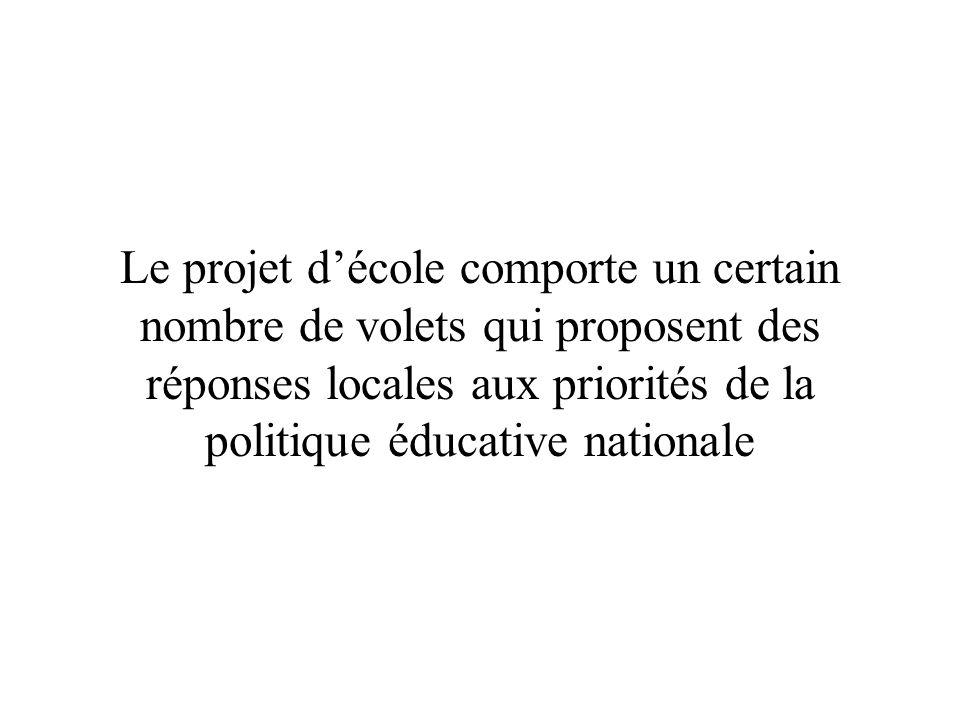 Le projet décole comporte un certain nombre de volets qui proposent des réponses locales aux priorités de la politique éducative nationale
