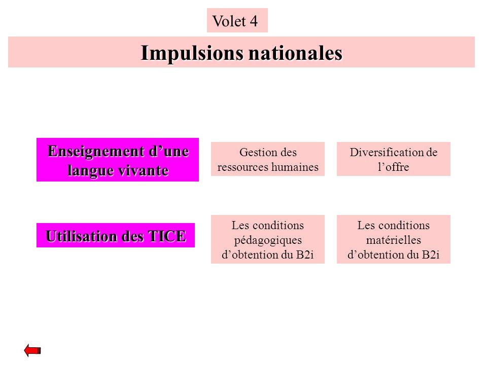 Impulsions nationales Volet 4 Enseignement dune langue vivante Utilisation des TICE Gestion des ressources humaines Les conditions pédagogiques dobten
