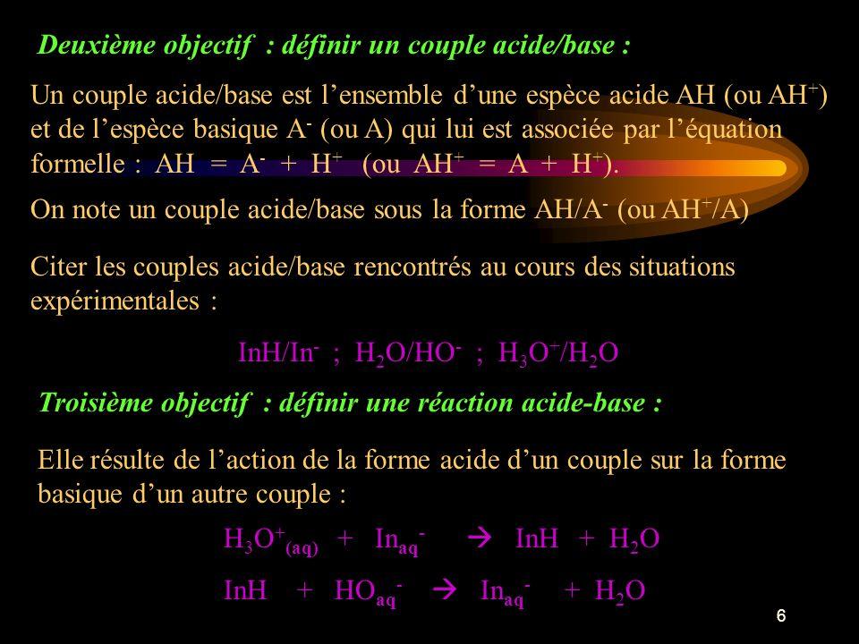 6 Deuxième objectif : définir un couple acide/base : Un couple acide/base est lensemble dune espèce acide AH (ou AH + ) et de lespèce basique A - (ou A) qui lui est associée par léquation formelle : AH = A - + H + (ou AH + = A + H + ).