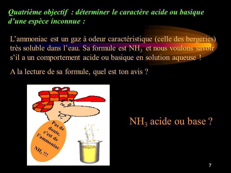 7 Pas de doute, cest de lammoniac NH 3 !!.