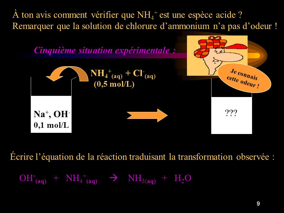 10 Imaginer maintenant une réaction acide-base entre lammoniac NH 3 et lion H 3 O + de lacide chlorhydrique : écrire son équation et réaliser lexpérience en se plaçant en excès dions H 3 O +.