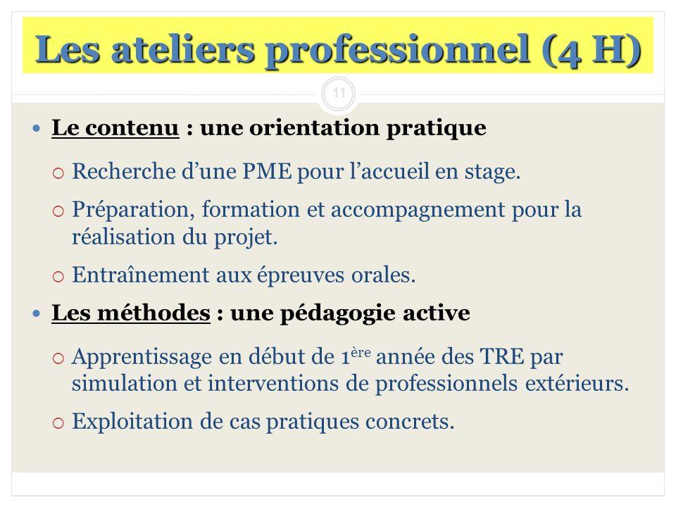 11 Les ateliers professionnel (4 H) Le contenu : une orientation pratique Recherche dune PME pour laccueil en stage. Préparation, formation et accompa
