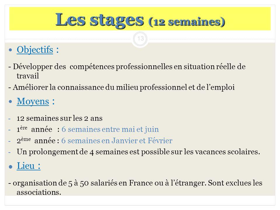 13 Les stages (12 semaines) Objectifs : - Développer des compétences professionnelles en situation réelle de travail - Améliorer la connaissance du mi