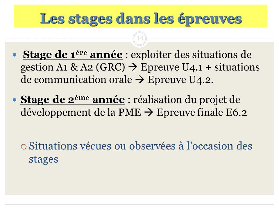14 Les stages dans les épreuves Stage de 1 ère année Stage de 1 ère année : exploiter des situations de gestion A1 & A2 (GRC) Epreuve U4.1 + situation