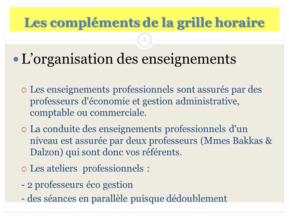 8 Les compléments de la grille horaire Lorganisation des enseignements Les enseignements professionnels sont assurés par des professeurs d'économie et