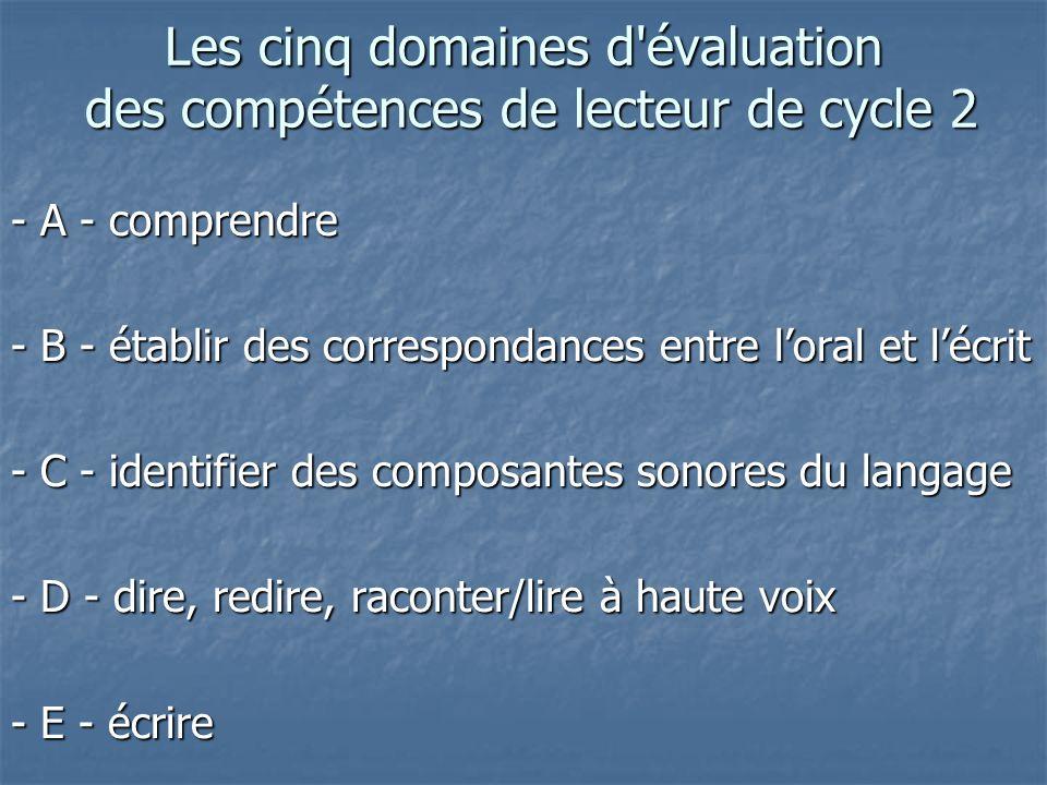 Les cinq domaines d'évaluation des compétences de lecteur de cycle 2 - A - comprendre - B - établir des correspondances entre loral et lécrit - C - id