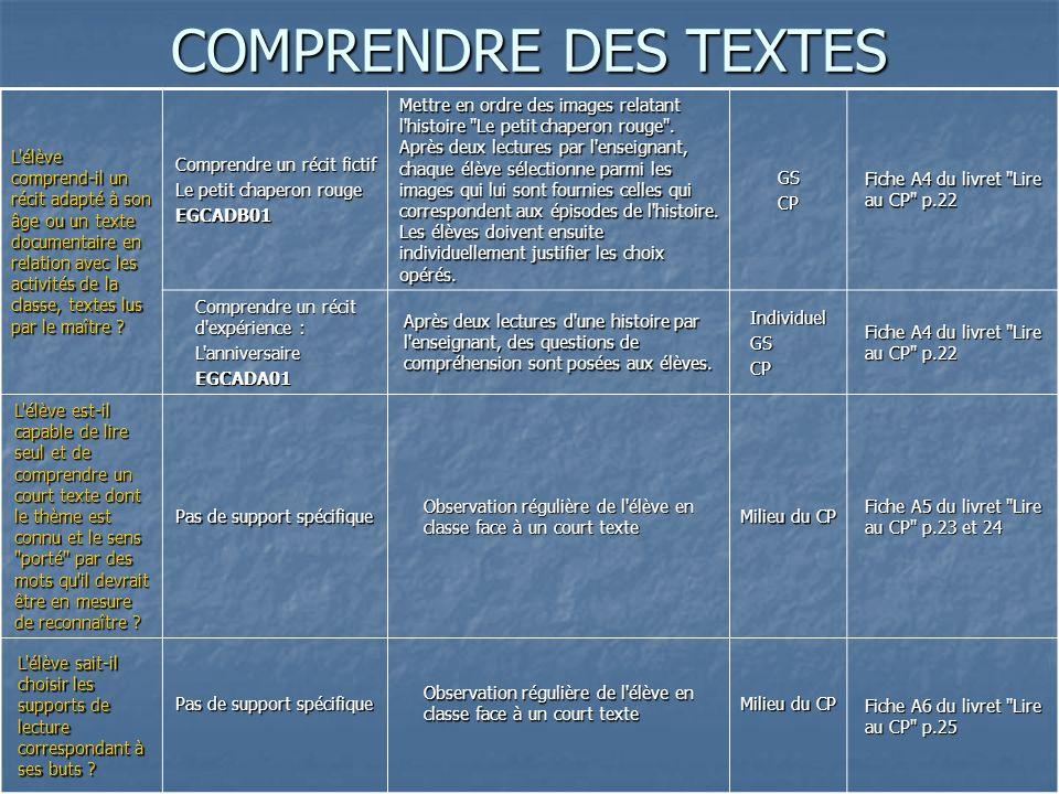 COMPRENDRE DES TEXTES L'élève comprend-il un récit adapté à son âge ou un texte documentaire en relation avec les activités de la classe, textes lus p