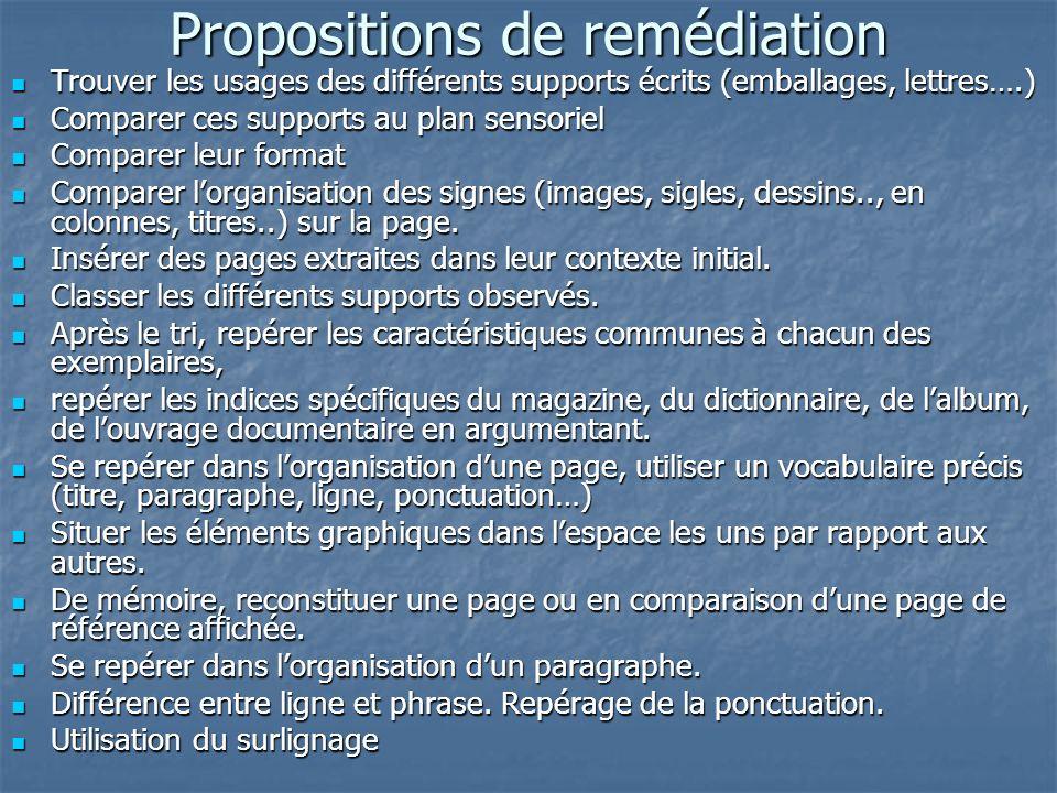 Propositions de remédiation Trouver les usages des différents supports écrits (emballages, lettres….) Trouver les usages des différents supports écrit