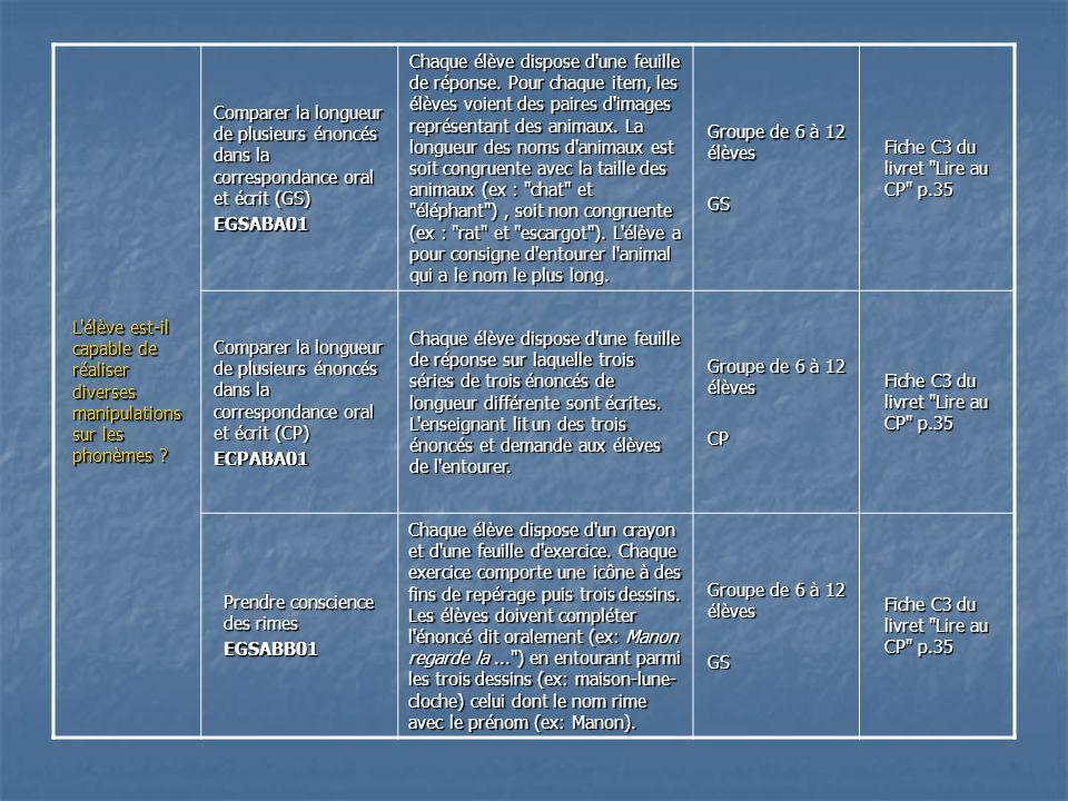 L'élève est-il capable de réaliser diverses manipulations sur les phonèmes ? Comparer la longueur de plusieurs énoncés dans la correspondance oral et