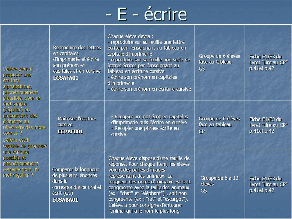 - E - écrire L'élève peut-il proposer une écriture alphabétique, phonétiquement plausible, pour un mot simple (régulier) en empruntant des éléments au