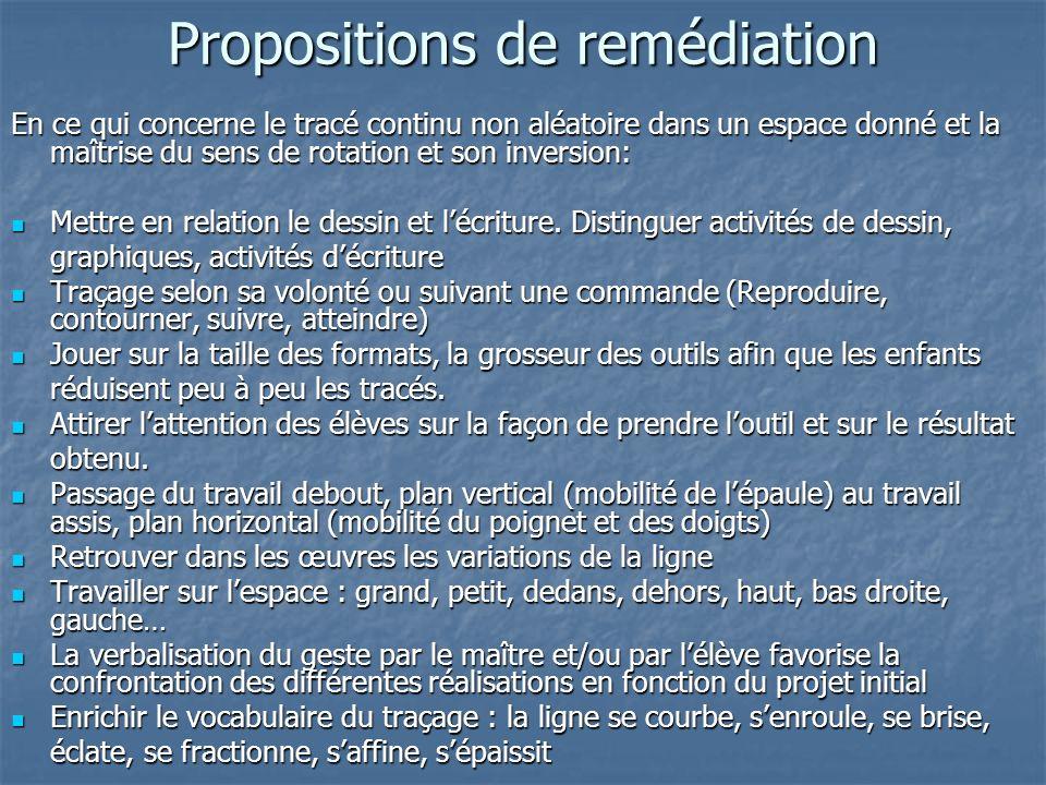 Propositions de remédiation En ce qui concerne le tracé continu non aléatoire dans un espace donné et la maîtrise du sens de rotation et son inversion