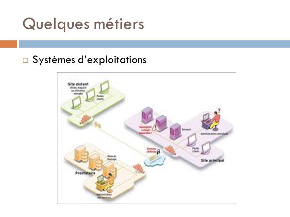 Quelques métiers Systèmes dexploitations