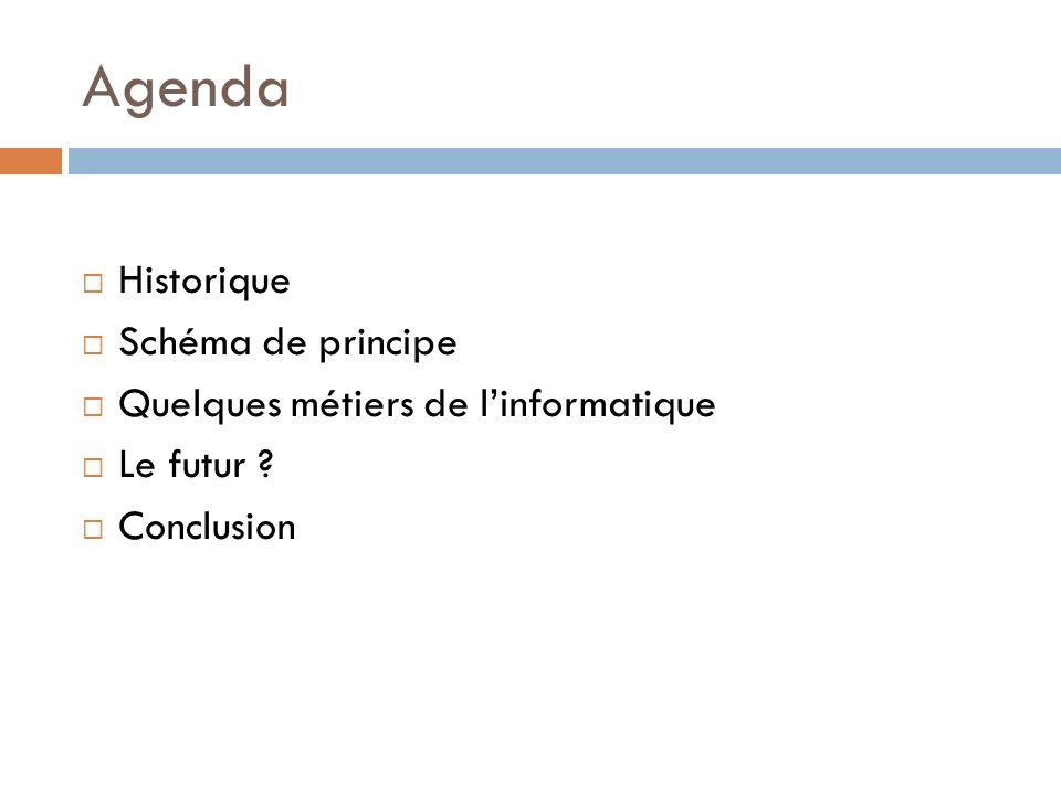Agenda Historique Schéma de principe Quelques métiers de linformatique Le futur ? Conclusion