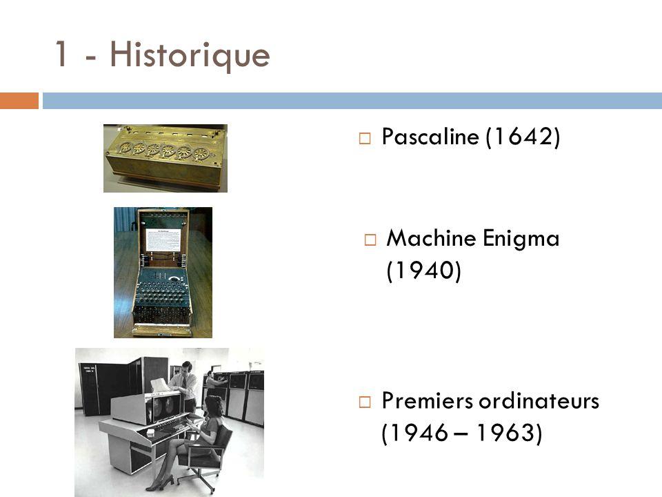 1 - Historique Pascaline (1642) Machine Enigma (1940) Premiers ordinateurs (1946 – 1963)