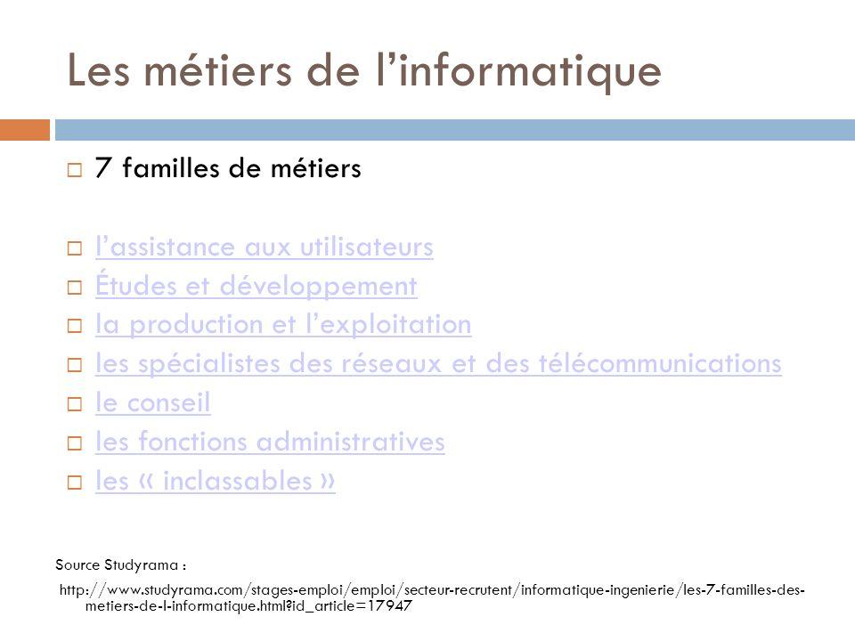 Les métiers de linformatique 7 familles de métiers lassistance aux utilisateurs Études et développement la production et lexploitation les spécialiste