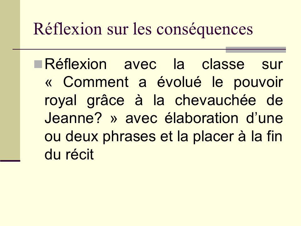 Réflexion sur les conséquences Réflexion avec la classe sur « Comment a évolué le pouvoir royal grâce à la chevauchée de Jeanne? » avec élaboration du