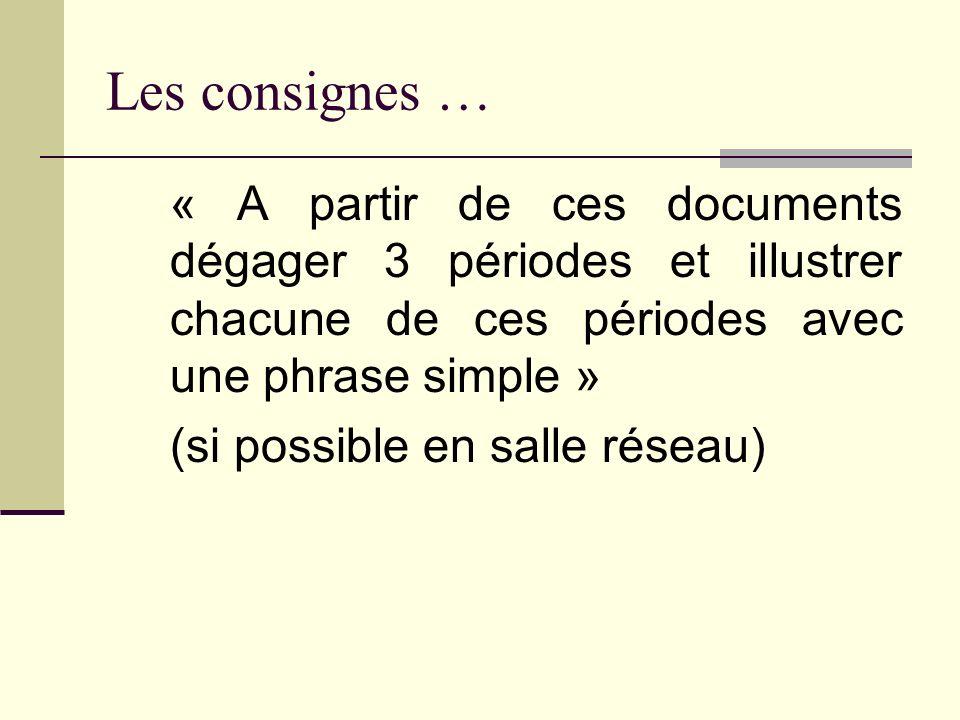 Les consignes … « A partir de ces documents dégager 3 périodes et illustrer chacune de ces périodes avec une phrase simple » (si possible en salle rés