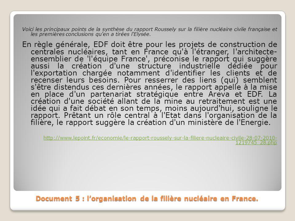 Document 5 : lorganisation de la filière nucléaire en France. Voici les principaux points de la synthèse du rapport Roussely sur la filière nucléaire