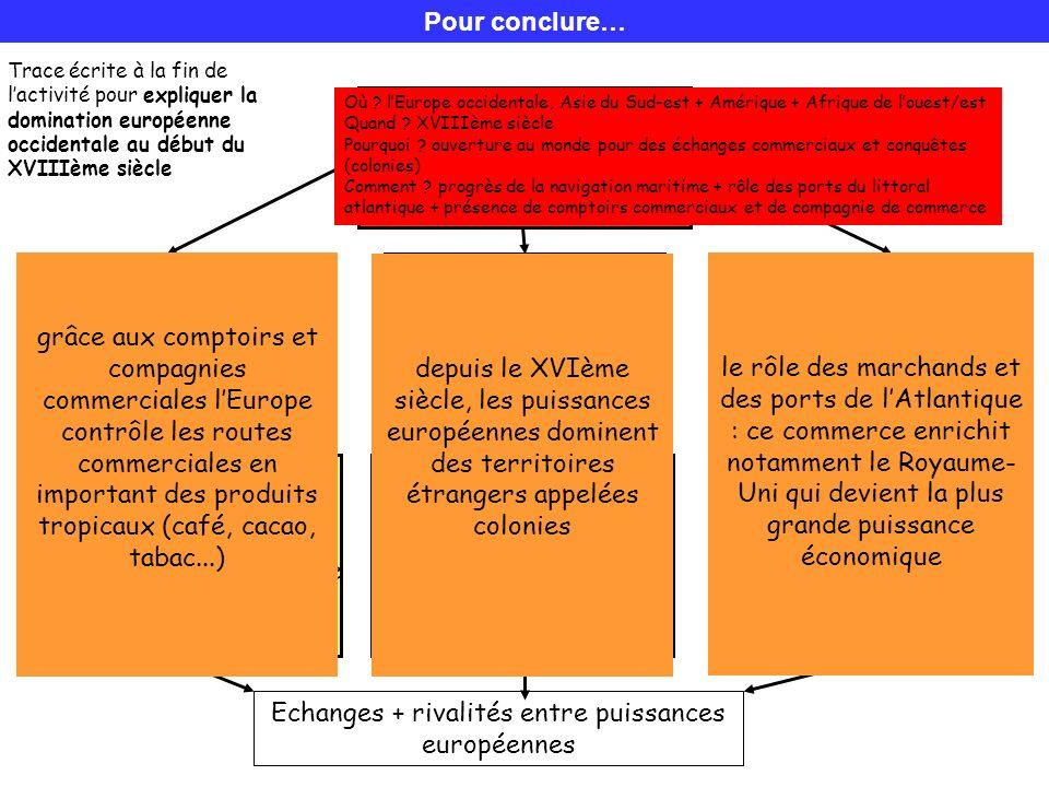 Pour conclure… LA PREMIERE MONDIALISATION Domination économique Domination politique Occident du continent européen Emprise territoriale Echanges + ri