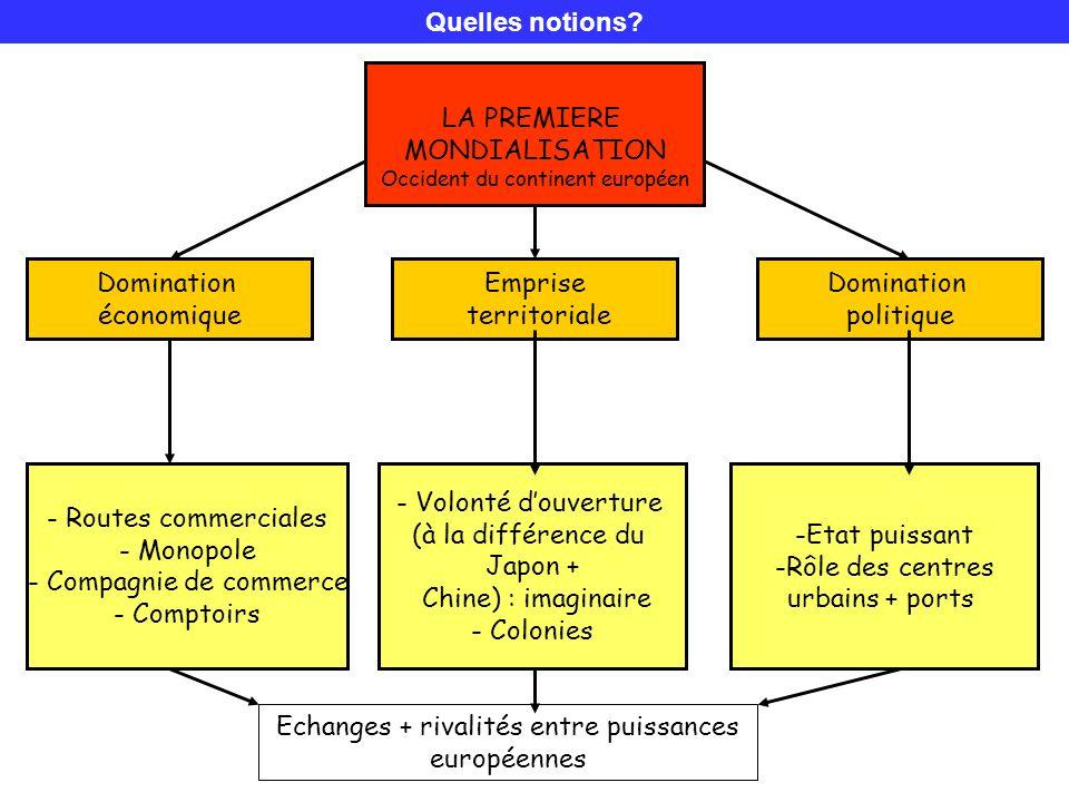 Quelles notions? LA PREMIERE MONDIALISATION Domination économique Domination politique Occident du continent européen Emprise territoriale Echanges +