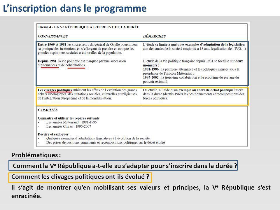 Linscription dans le programme Problématiques : Comment la V e République a-t-elle su sadapter pour sinscrire dans la durée ? Comment les clivages pol