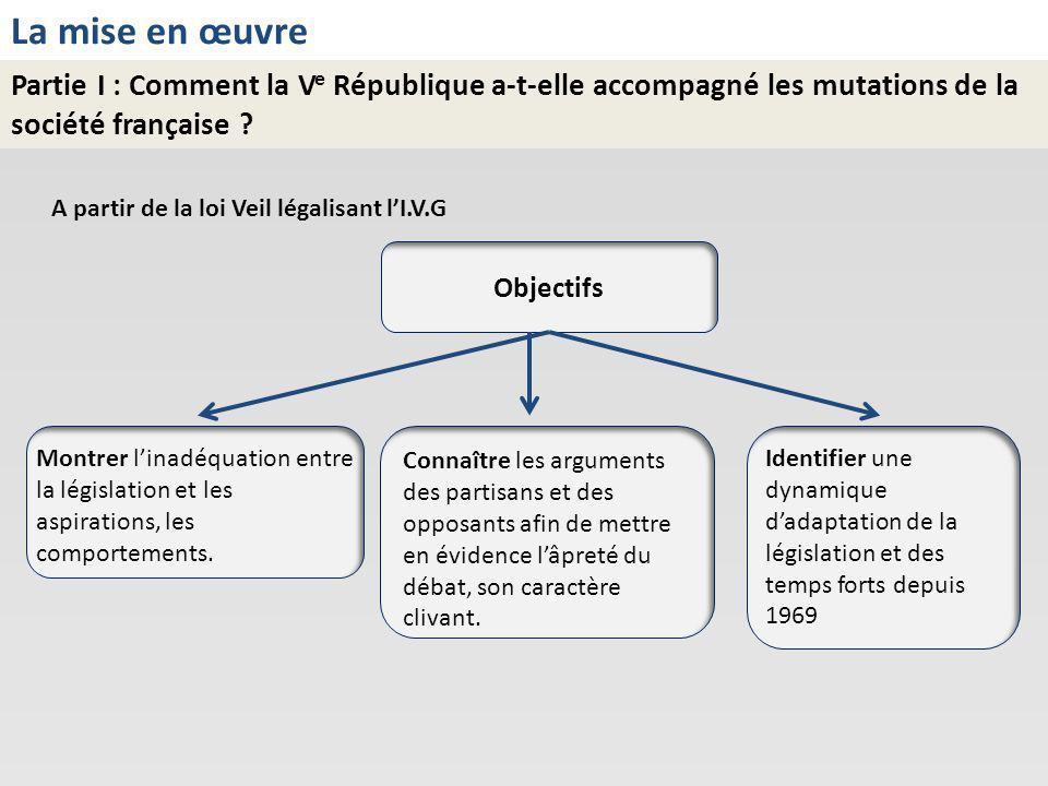La mise en œuvre Partie I : Comment la V e République a-t-elle accompagné les mutations de la société française ? Identifier une dynamique dadaptation
