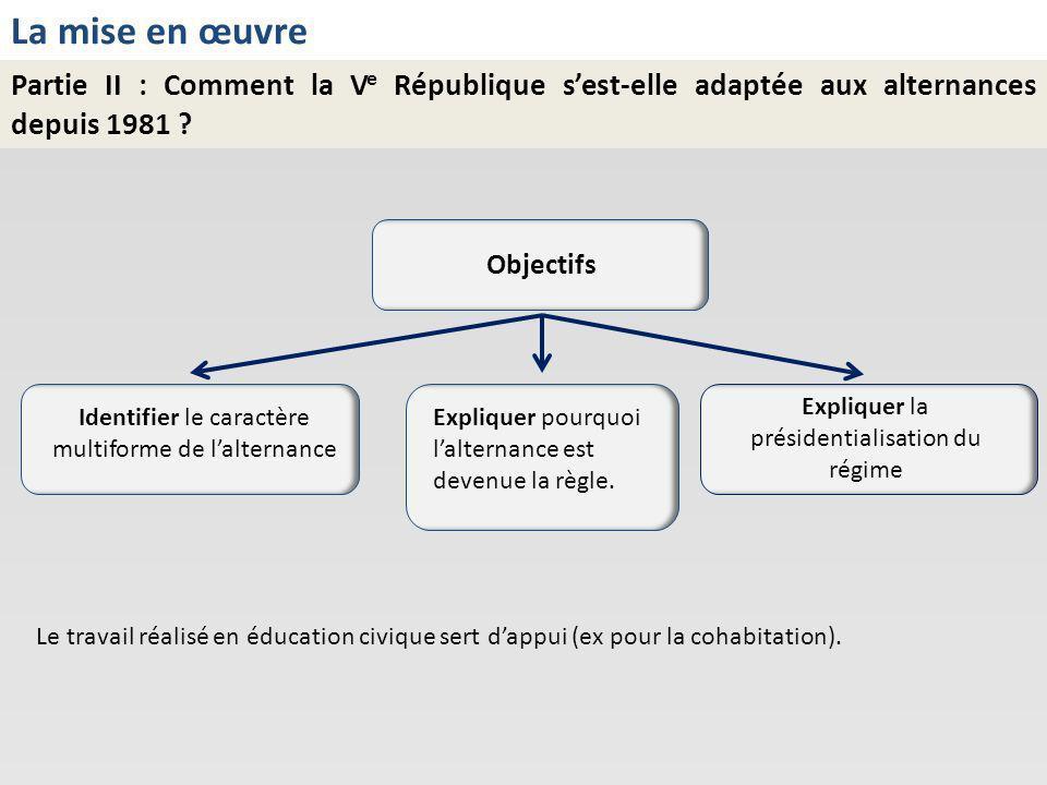 La mise en œuvre Partie II : Comment la V e République sest-elle adaptée aux alternances depuis 1981 ? Expliquer pourquoi lalternance est devenue la r