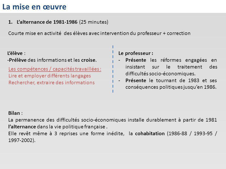 La mise en œuvre 1.Lalternance de 1981-1986 (25 minutes) Courte mise en activité des élèves avec intervention du professeur + correction Lélève : -Pré