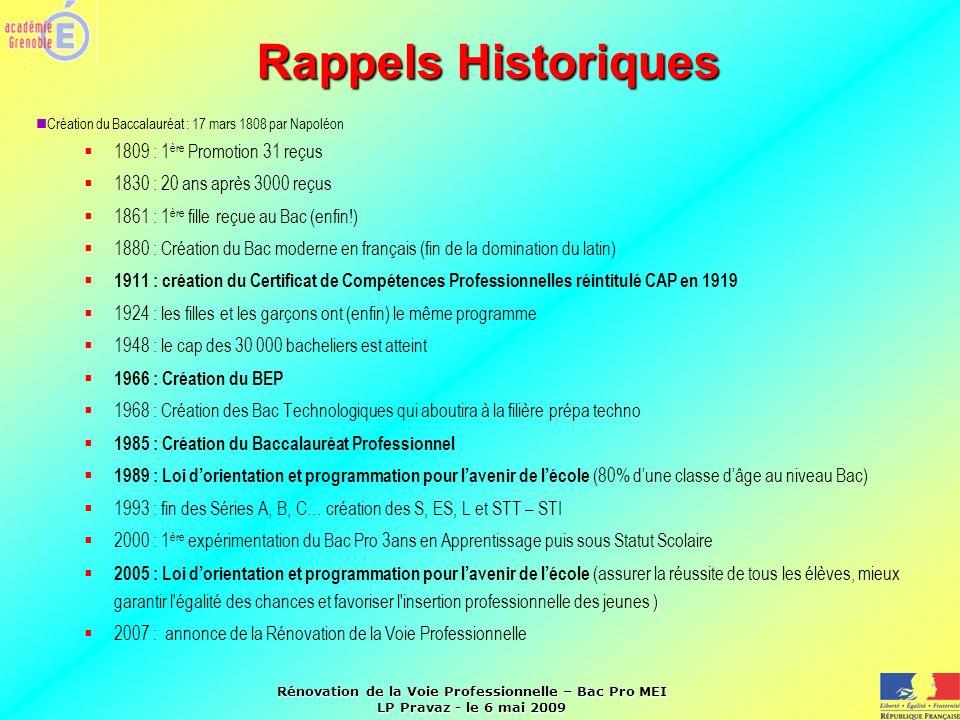 Rénovation de la Voie Professionnelle – Bac Pro MEI LP Pravaz - le 6 mai 2009 Rappels Historiques Création du Baccalauréat : 17 mars 1808 par Napoléon
