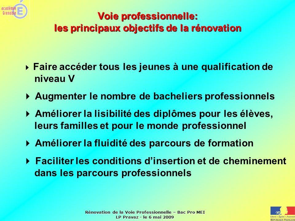 Rénovation de la Voie Professionnelle – Bac Pro MEI LP Pravaz - le 6 mai 2009 Voie professionnelle: les principaux objectifs de la rénovation Faire ac