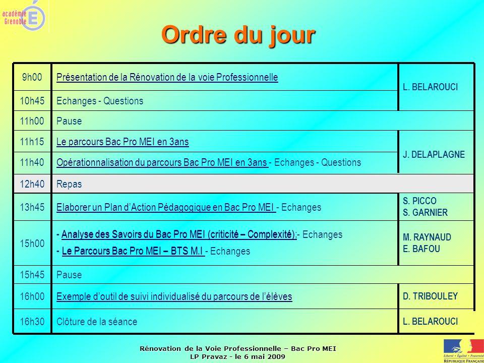 Rénovation de la Voie Professionnelle – Bac Pro MEI LP Pravaz - le 6 mai 2009 É volution de la proportion de bacheliers dans une g é n é ration É volution de la proportion de bacheliers dans une g é n é ration (en % par type de baccalaur é at) Années BEGBTNBac ProTotal 1985 France19,89,6029,4 % 1990 France27,912,82,843,5 % 1995 France37,217,67,962,7 % 2001 France Grenoble 32,6 35,7 18,2 20,1 11,2 10,8 62 % 66,6 % 2005 France Grenoble 33,7 37,2 17,3 18,5 11,5 12,1 62,5 % 67,8 % 2007 France Grenoble 34,7 38,5 18,8 18,2 12,8 12,5 64,3 % 69,2 % Accès niveau V académie de Grenoble : 96 % (toutes formations initiales confondues)