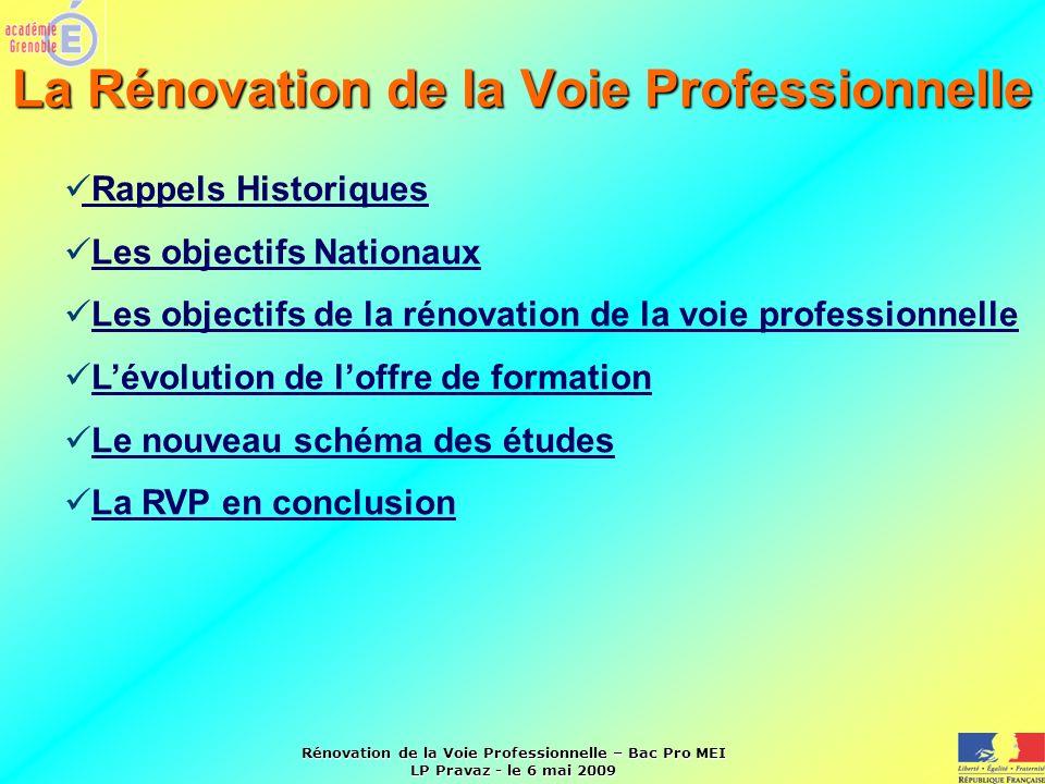 Rénovation de la Voie Professionnelle – Bac Pro MEI LP Pravaz - le 6 mai 2009 Rappels Historiques Concernant la formation Professionnelle : évolue en fonction des transformations des logiques politiques, sociales et économiques.