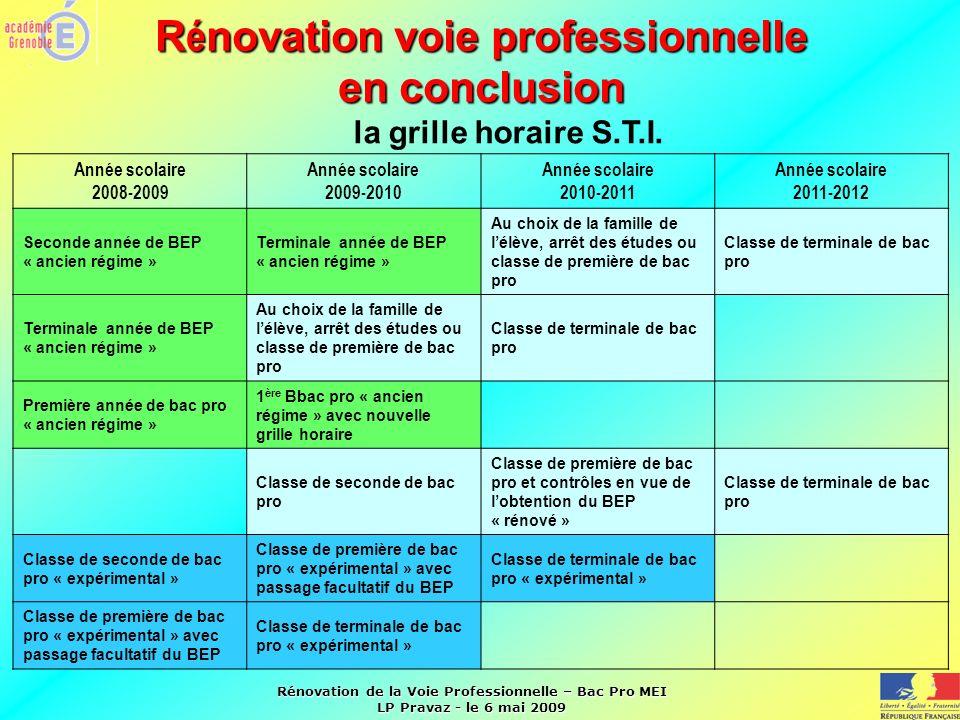 Rénovation de la Voie Professionnelle – Bac Pro MEI LP Pravaz - le 6 mai 2009 R é novation voie professionnelle en conclusion Année scolaire 2008-2009