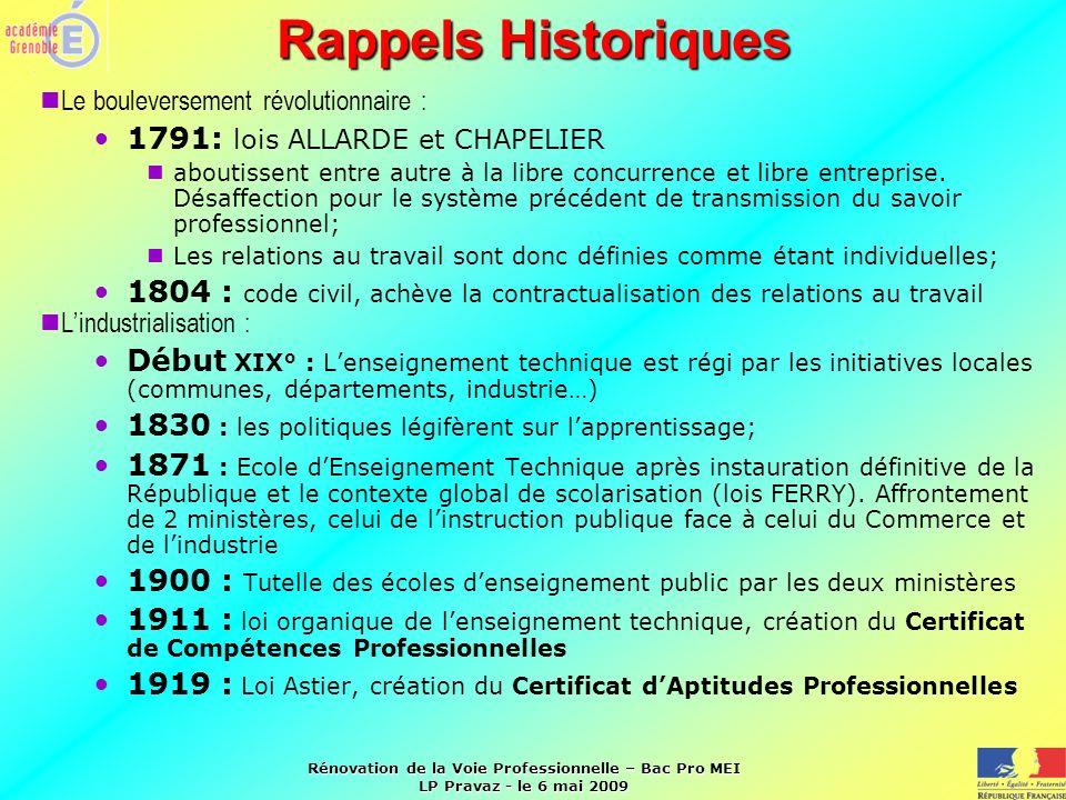 Rénovation de la Voie Professionnelle – Bac Pro MEI LP Pravaz - le 6 mai 2009 Rappels Historiques Le bouleversement révolutionnaire : 1791: lois ALLAR