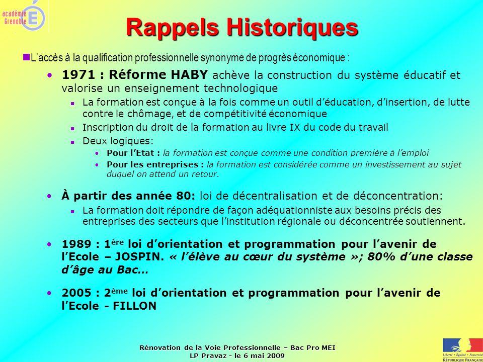 Rénovation de la Voie Professionnelle – Bac Pro MEI LP Pravaz - le 6 mai 2009 Rappels Historiques Laccès à la qualification professionnelle synonyme d