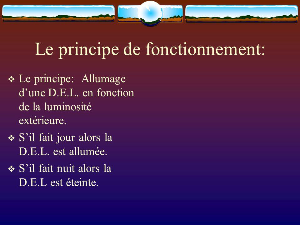 Le principe de fonctionnement: Le principe: Allumage dune D.E.L. en fonction de la luminosité extérieure. Sil fait jour alors la D.E.L. est allumée. S