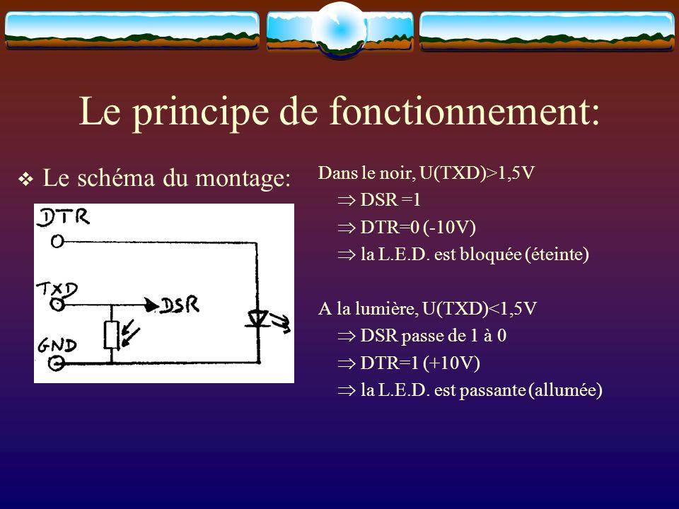 Le principe de fonctionnement: Le schéma du montage: Dans le noir, U(TXD)>1,5V DSR =1 DTR=0 (-10V) la L.E.D. est bloquée (éteinte) A la lumière, U(TXD