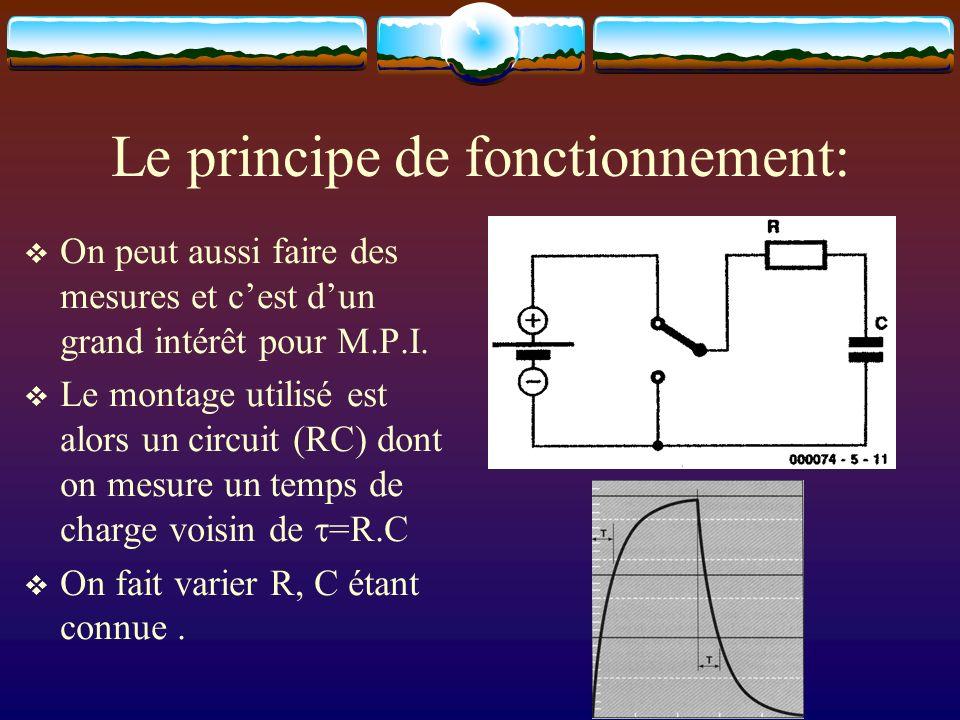 Le principe de fonctionnement: On peut aussi faire des mesures et cest dun grand intérêt pour M.P.I. Le montage utilisé est alors un circuit (RC) dont
