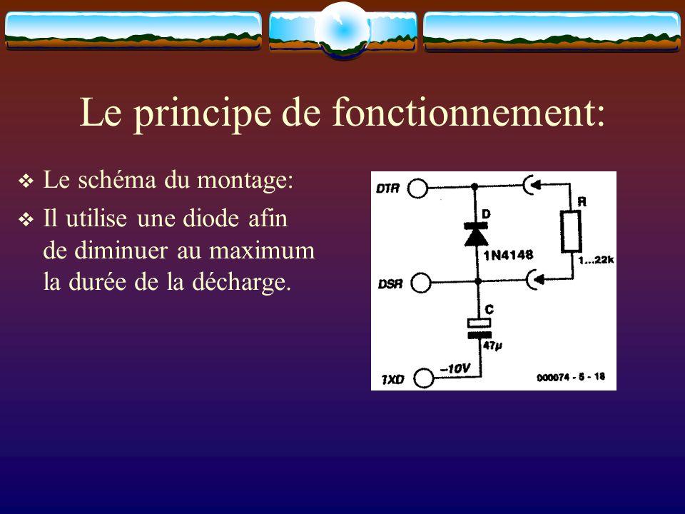 Le principe de fonctionnement: Le schéma du montage: Il utilise une diode afin de diminuer au maximum la durée de la décharge.