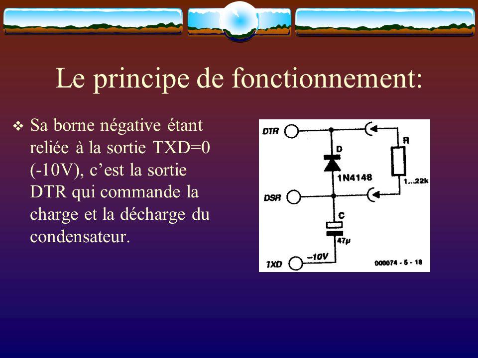 Le principe de fonctionnement: Sa borne négative étant reliée à la sortie TXD=0 (-10V), cest la sortie DTR qui commande la charge et la décharge du co