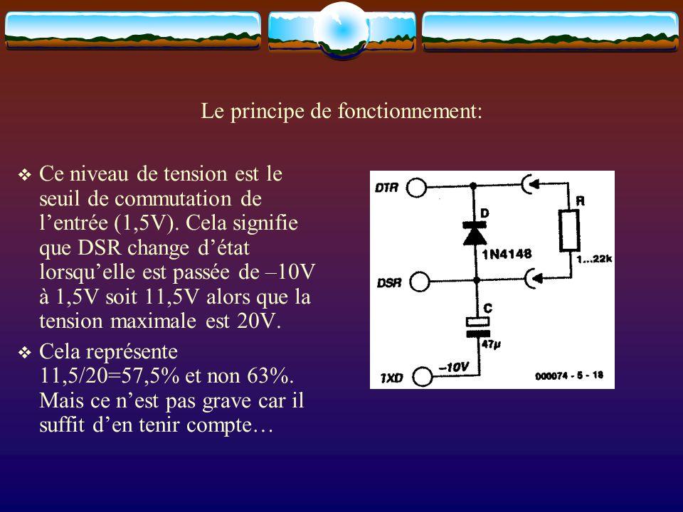 Le principe de fonctionnement: Ce niveau de tension est le seuil de commutation de lentrée (1,5V). Cela signifie que DSR change détat lorsquelle est p