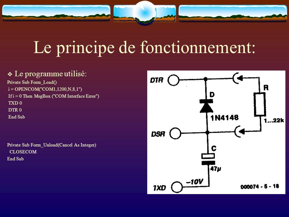 Le principe de fonctionnement: Le programme utilisé: Private Sub Form_Load() i = OPENCOM(
