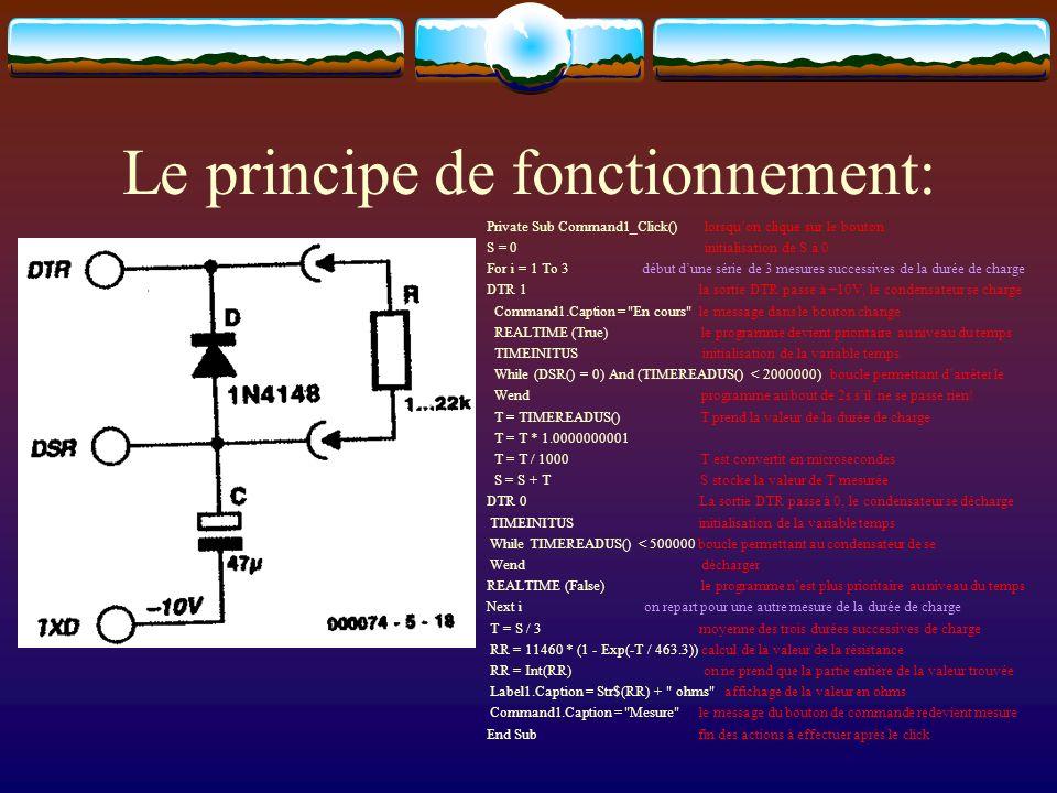 Le principe de fonctionnement: Private Sub Command1_Click() lorsquon clique sur le bouton S = 0 initialisation de S à 0 For i = 1 To 3 début dune séri
