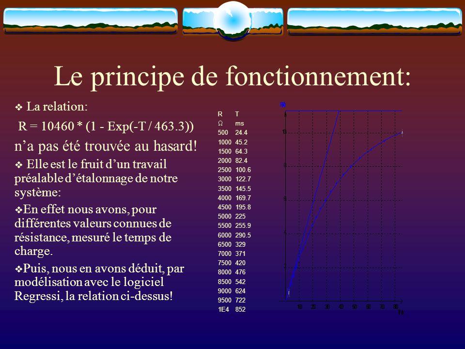 Le principe de fonctionnement: La relation: R = 10460 * (1 - Exp(-T / 463.3)) na pas été trouvée au hasard! Elle est le fruit dun travail préalable dé