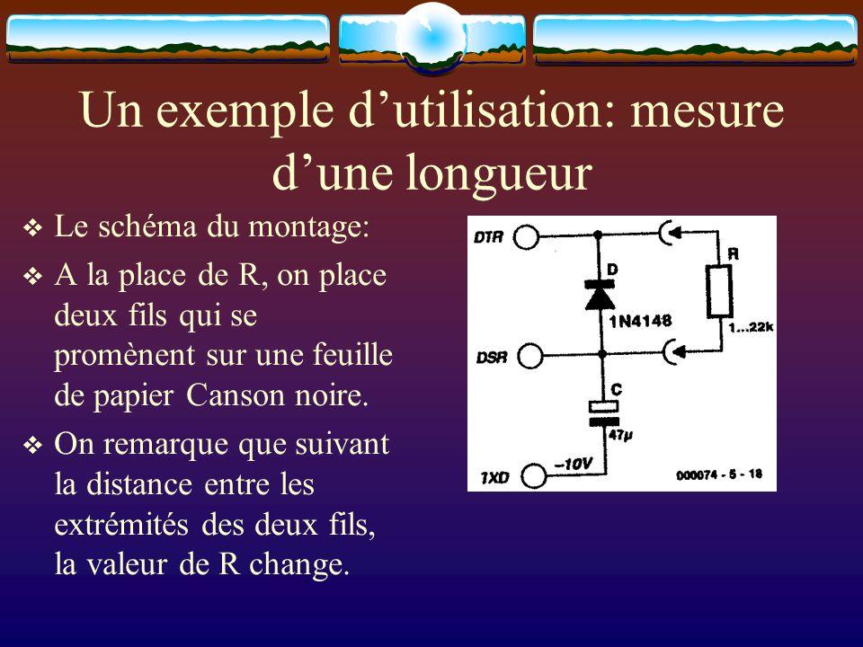Un exemple dutilisation: mesure dune longueur Le schéma du montage: A la place de R, on place deux fils qui se promènent sur une feuille de papier Can