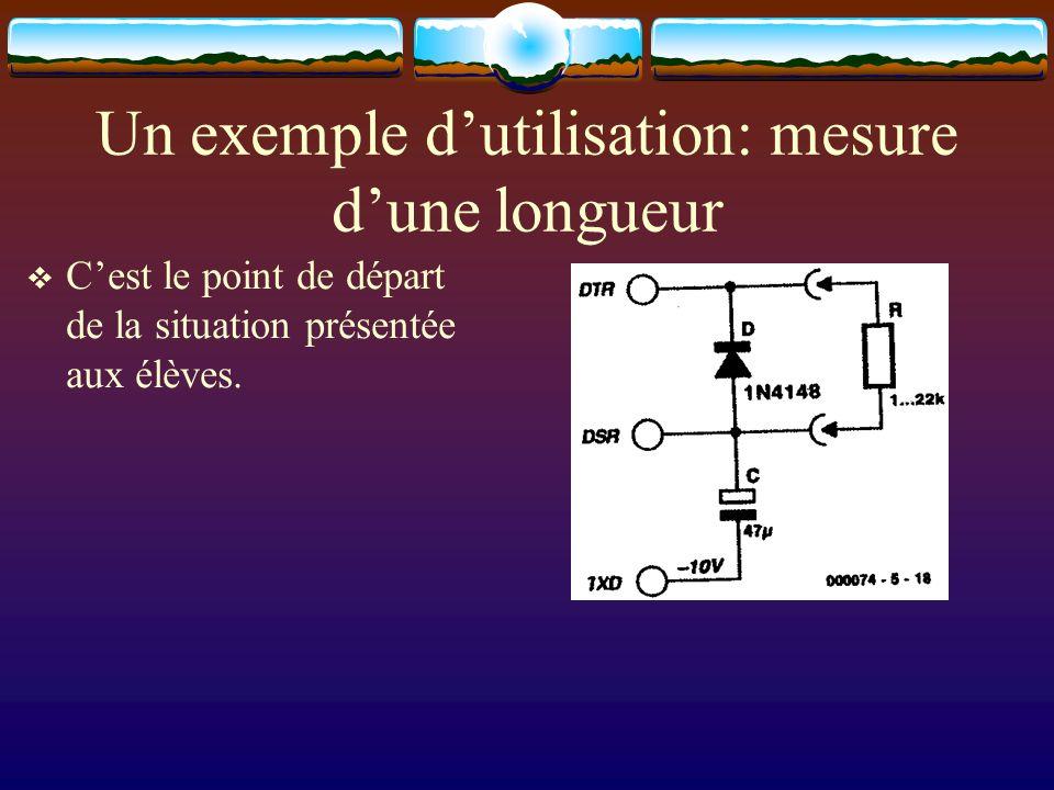 Un exemple dutilisation: mesure dune longueur Cest le point de départ de la situation présentée aux élèves.
