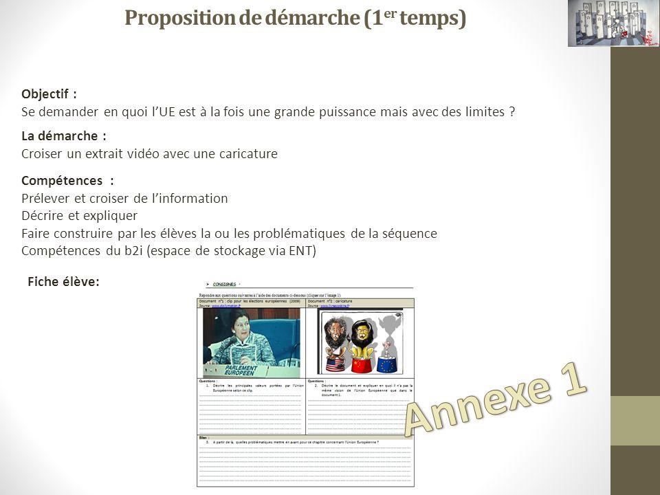 Proposition de démarche (3 ème temps) Démarche : 2.